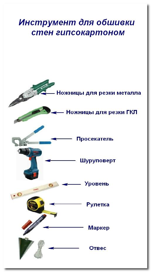 Инструменты и материалы для обшивки