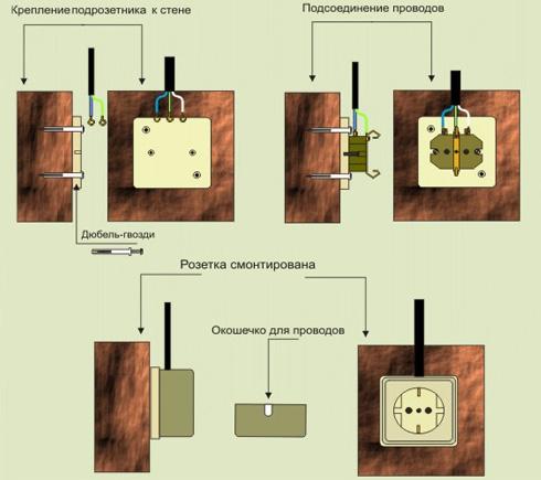 Как подключить провода к розетке открытой проводки