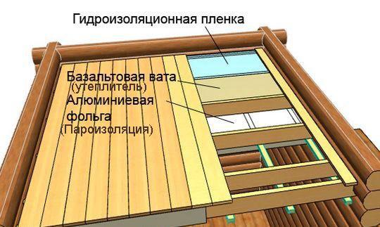 Как правильно утеплять потолок