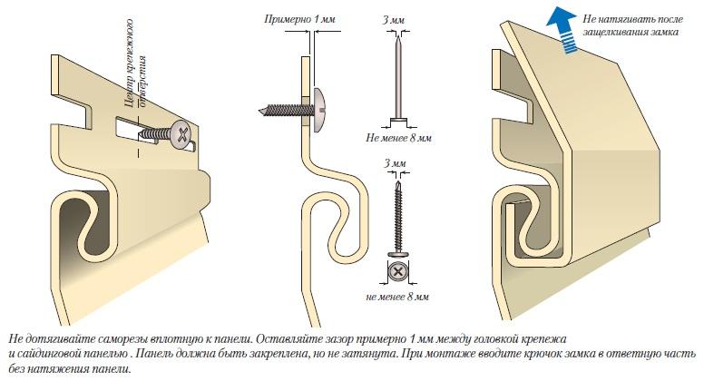 Общие правила стыковки и крепления материала