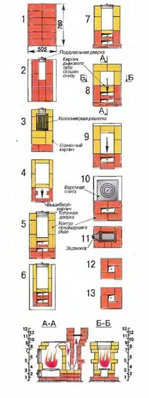 Подробная схема кладки печи голландки