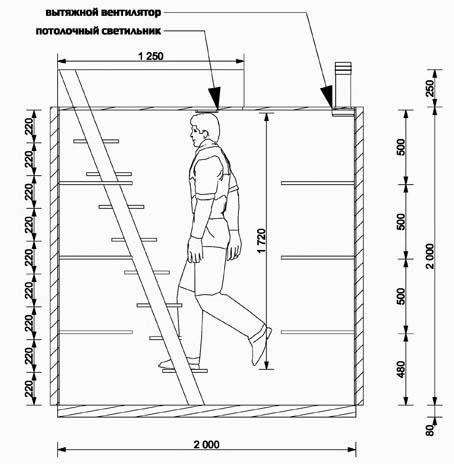 Размеры подполья