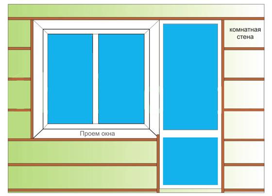 Схема обрешетки стены на балконе