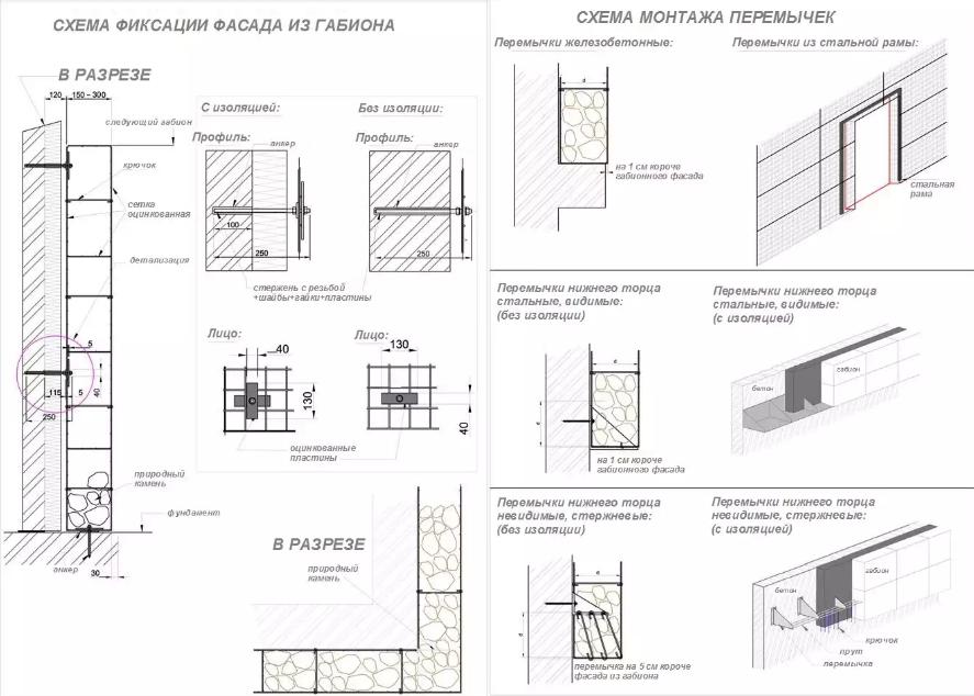 Схема фиксации фасада из габионов