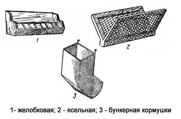 Емкости различных типов