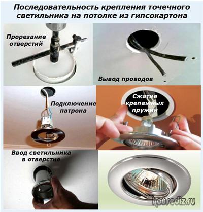 Последовательность крепления точечного светильника на потолке из гипсокартона