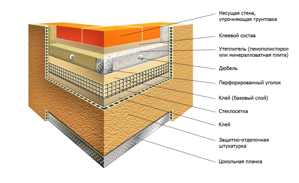 Утепление фасада дома схема