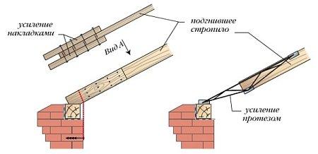 усиление стропила деревянными накладками