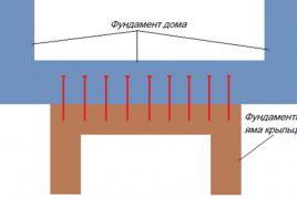 Связка фундамента крыльца и дома - схема