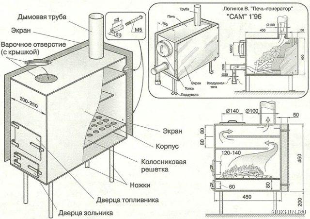Самодельная печь буржуйка своими руками