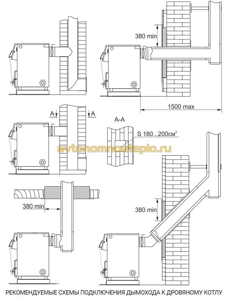 схема паодключения дымохода к дровяному котлу