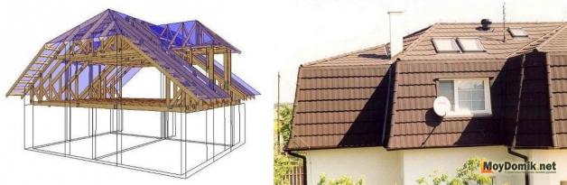 Схема устройства стропильной системы и внешний вид ломаной вальмовой крыши (мансардного типа)