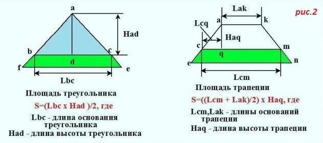 Расчет площади вальмовой крыши - 2