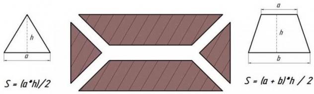 Расчет площади вальмовой крыши - формулы