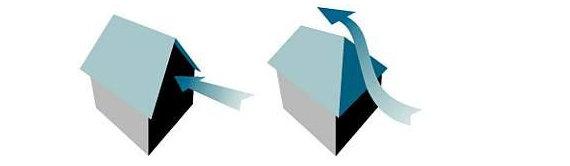 Движение воздушного потока для двускатной и вальмовой крыши