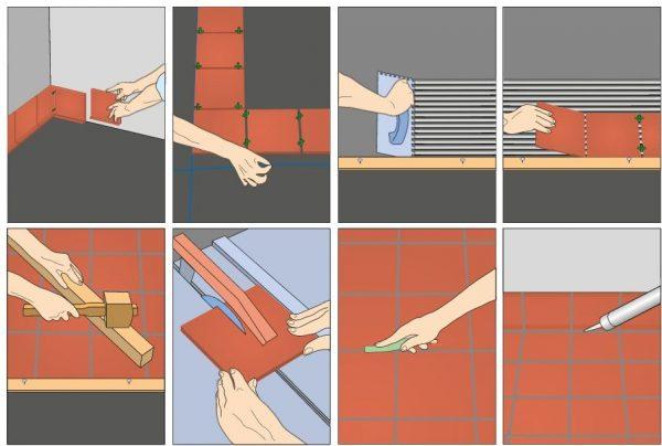Основные действия при укладке плитки