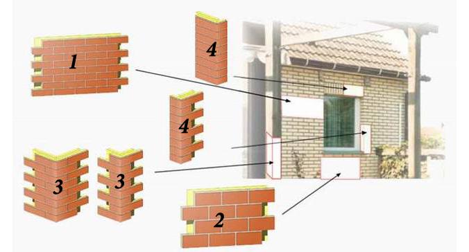 Виды фасадных термопанелей с клинкерной плиткой