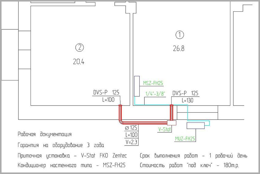 Схема реализации проекта по вентиляции в квартире
