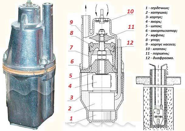 Погружной насос ручеек технические характеристики