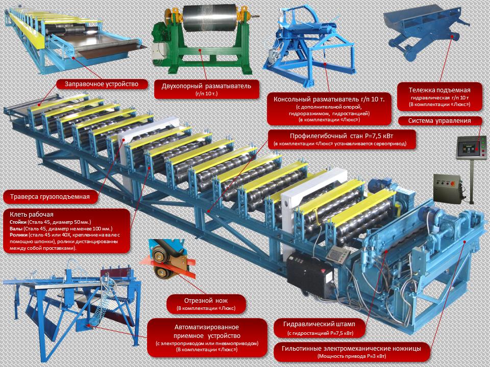 Автоматическая линия для производства металлочерепицы