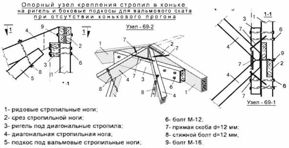 Монтажная схема соединения диагональных стропил