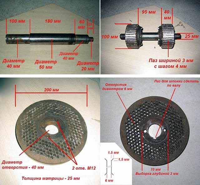 Размеры деталей гранулятора