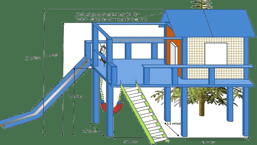 Следуя простым правилам монтажа по сборке деревянных конструкций вы гарантированно получите удобную и абсолютно безопасную детскую площадку