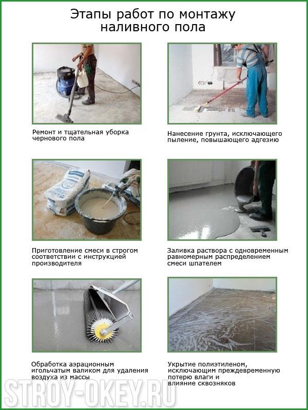 Этапы устройства наливного пола
