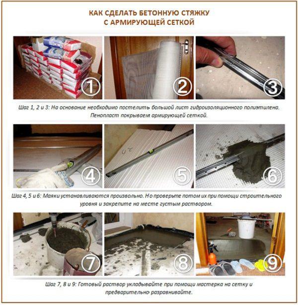 Как сделать бетонную стяжку с армирующей сеткой