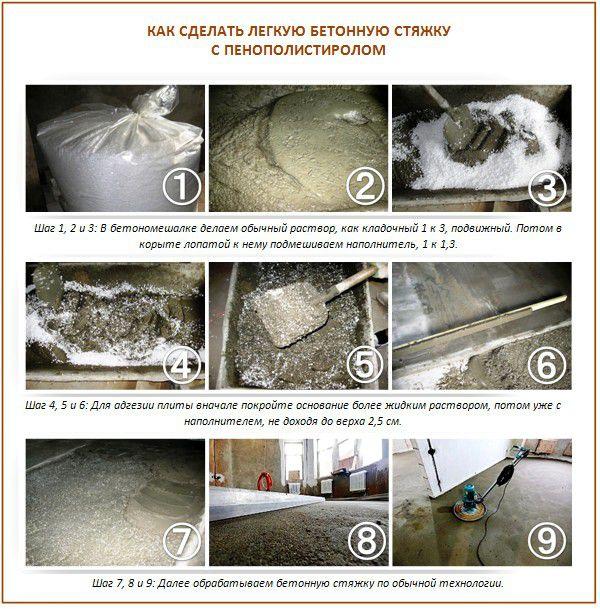 Как сделать легкую бетонную стяжку с пенополистиролом