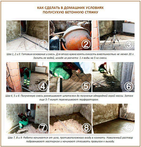 Как сделать полусухую бетонную стяжку