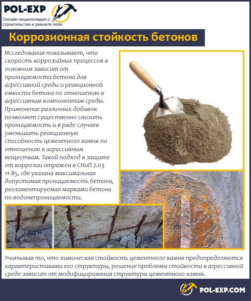 Коррозионная стойкость бетонов