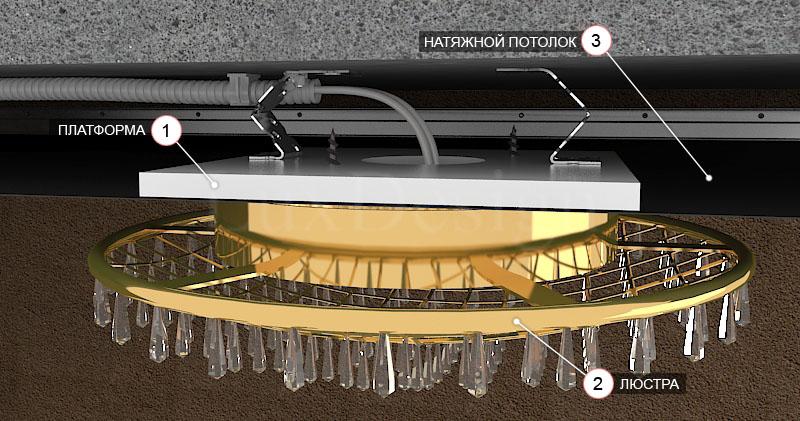 Схема крепления на деревянную планку