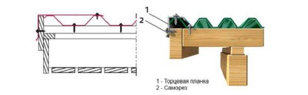 Монтаж торцевой планки
