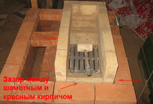 Оставляем зазор между шамотным и облицовочным кирпичом