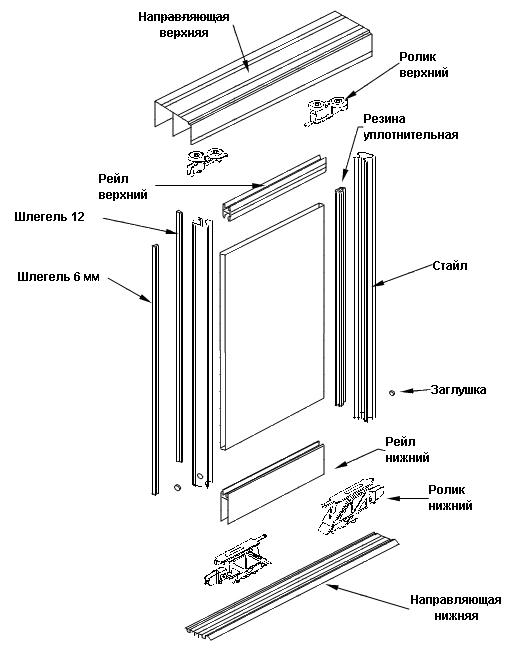 Схема сборки раздвижной двери