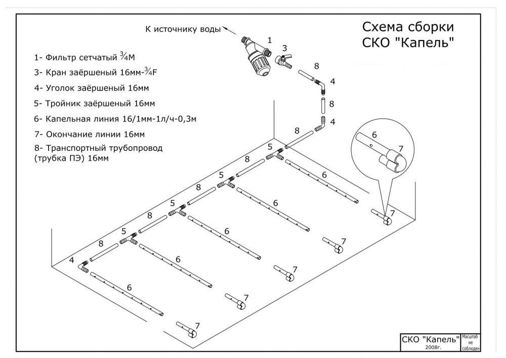 Схема сборки СКО Капель