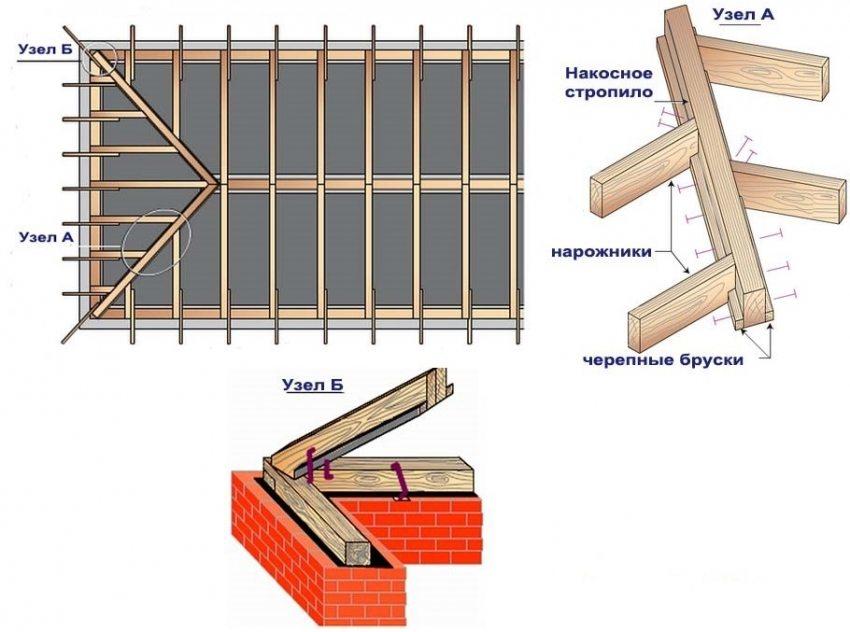 схема соединенияосновных узловконструкции