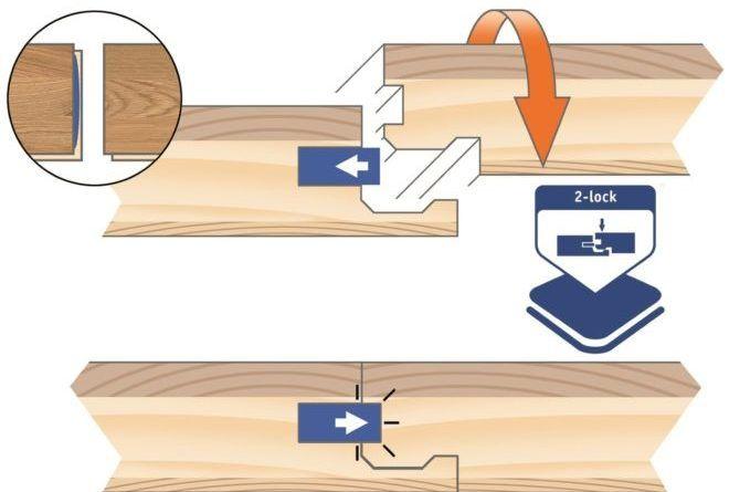 Укладка покрытия с Lock-замками