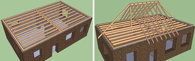 Сборка основной конструкции крыши