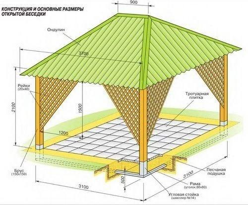 Вальмовая крыша своими руками: пошаговая инструкция, чертежи, фото и видео