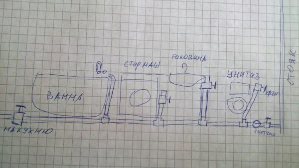Даже такая примитивная схема поможет определиться с материалами