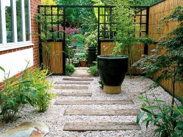 Дизайн двора частного дома - фото современных дворов с садом