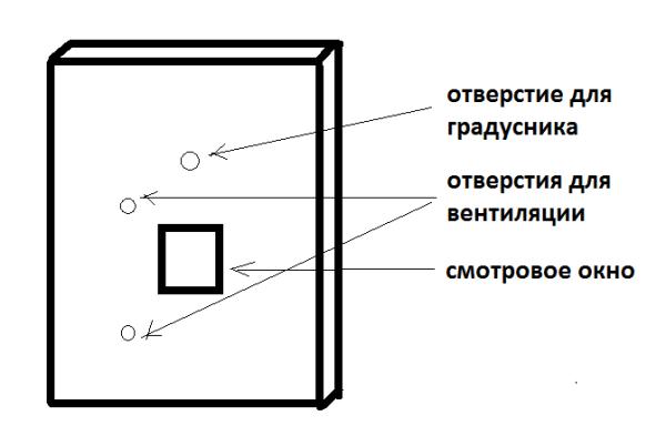 Крышка со смотровым окном и отверстиями для вентиляции