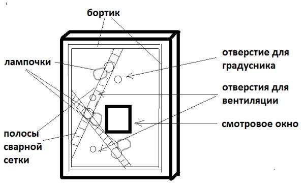 Крепление патронов на крышке инкубатора