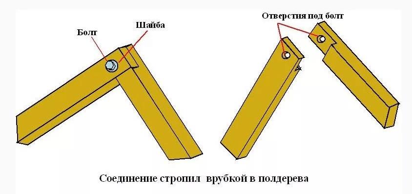Соединение стропил
