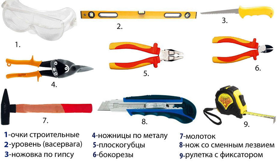Инструменты для монтажа и ремонта гипсокартона