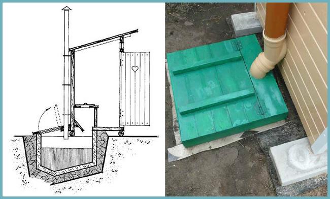 как правильно организовать вентиляцию туалета на даче