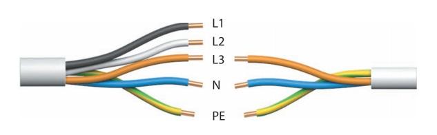 Количество проводов для трехфазной и однофазной сети