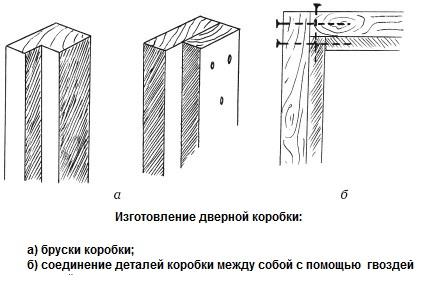 Схема изготовления дверной коробки